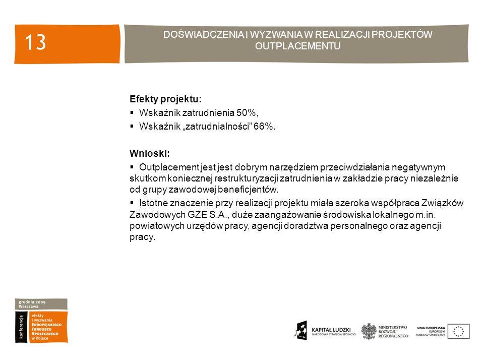 DOŚWIADCZENIA I WYZWANIA W REALIZACJI PROJEKTÓW OUTPLACEMENTU 13 Efekty projektu: Wskaźnik zatrudnienia 50%, Wskaźnik zatrudnialności 66%.