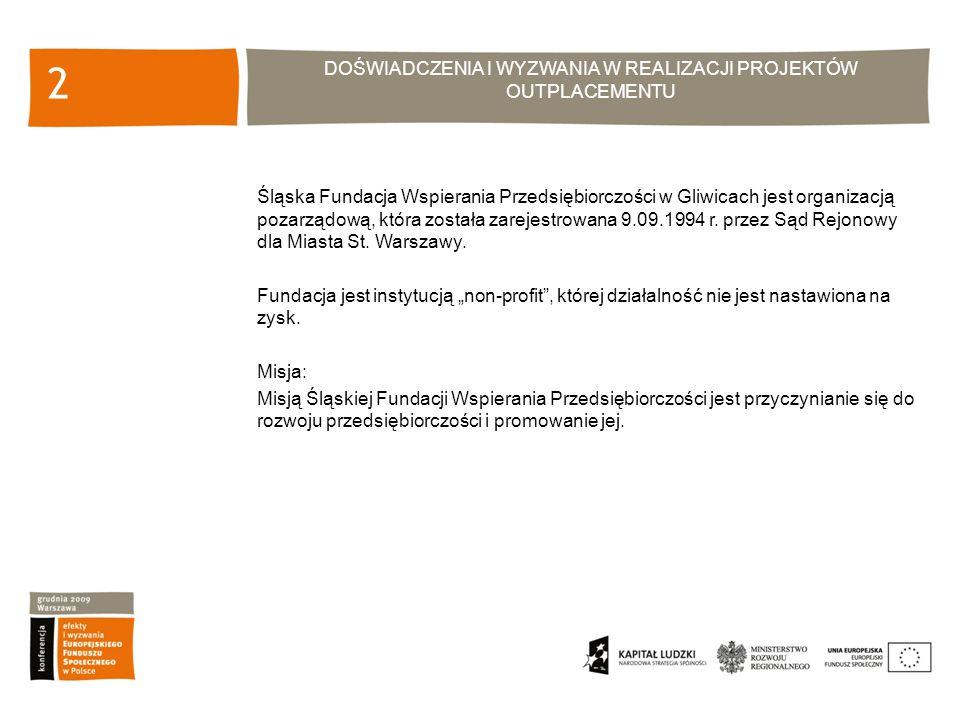 DOŚWIADCZENIA I WYZWANIA W REALIZACJI PROJEKTÓW OUTPLACEMENTU 2 Śląska Fundacja Wspierania Przedsiębiorczości w Gliwicach jest organizacją pozarządową, która została zarejestrowana 9.09.1994 r.