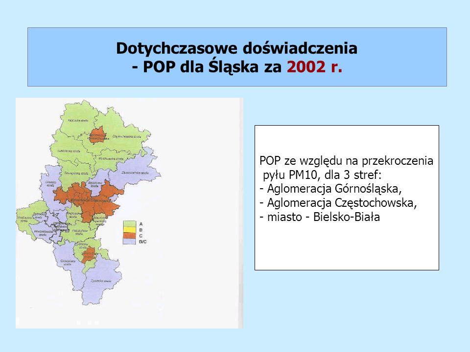 Dotychczasowe doświadczenia - POP dla Śląska za 2002 r. POP ze względu na przekroczenia pyłu PM10, dla 3 stref: - Aglomeracja Górnośląska, - Aglomerac