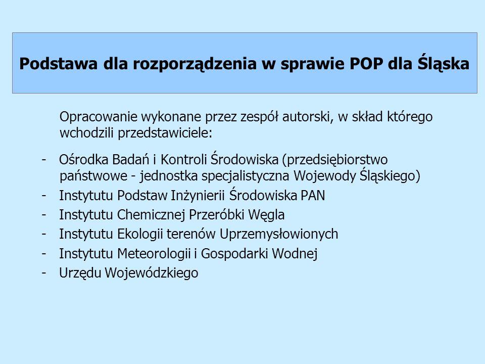 Podstawa dla rozporządzenia w sprawie POP dla Śląska Opracowanie wykonane przez zespół autorski, w skład którego wchodzili przedstawiciele: - Ośrodka