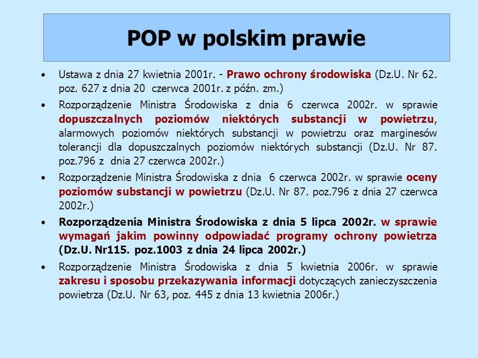 Ustawa z dnia 27 kwietnia 2001r. - Prawo ochrony środowiska (Dz.U. Nr 62. poz. 627 z dnia 20 czerwca 2001r. z późn. zm.) Rozporządzenie Ministra Środo