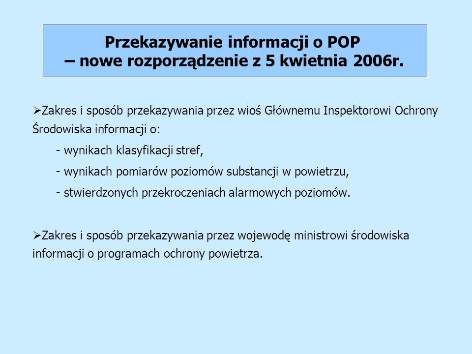 Przekazywanie informacji o POP – nowe rozporządzenie z 5 kwietnia 2006r. Zakres i sposób przekazywania przez wioś Głównemu Inspektorowi Ochrony Środow