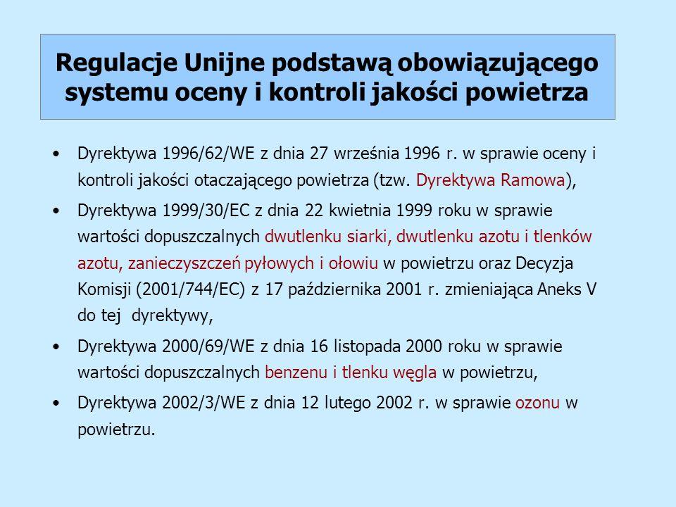 Dyrektywa 1996/62/WE z dnia 27 września 1996 r. w sprawie oceny i kontroli jakości otaczającego powietrza (tzw. Dyrektywa Ramowa), Dyrektywa 1999/30/E