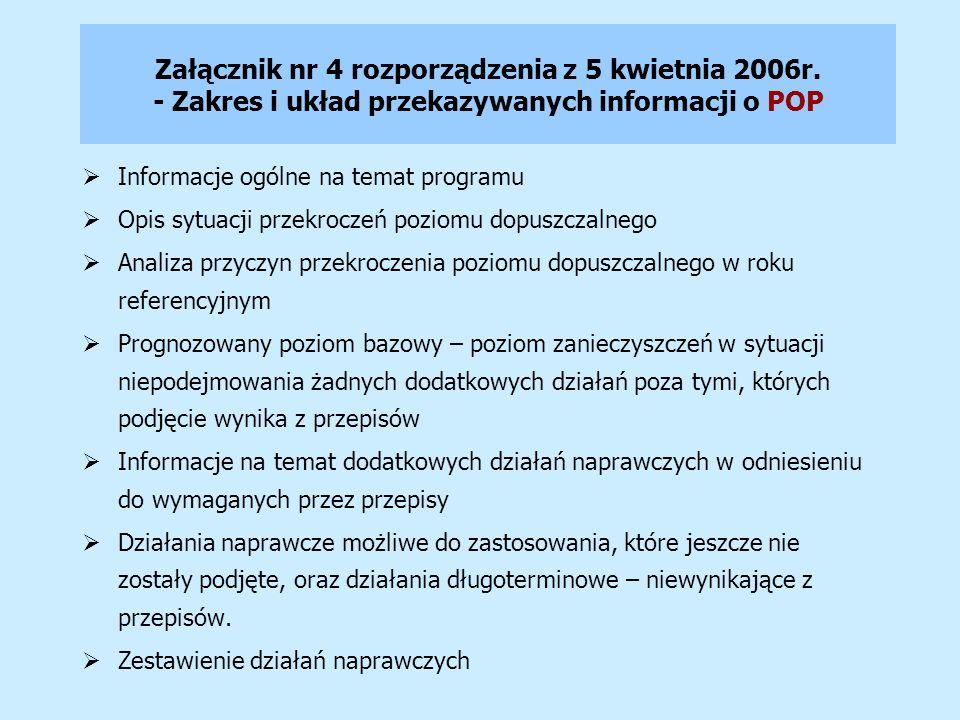 Załącznik nr 4 rozporządzenia z 5 kwietnia 2006r. - Zakres i układ przekazywanych informacji o POP Informacje ogólne na temat programu Opis sytuacji p