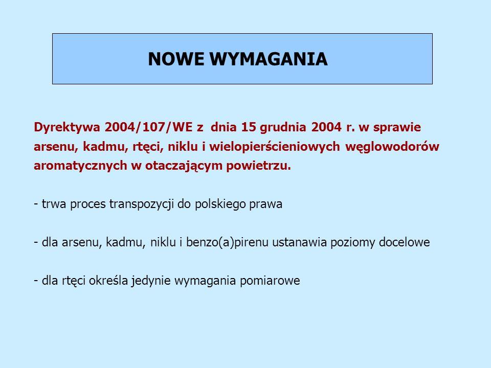 NOWE WYMAGANIA Dyrektywa 2004/107/WE z dnia 15 grudnia 2004 r. w sprawie arsenu, kadmu, rtęci, niklu i wielopierścieniowych węglowodorów aromatycznych