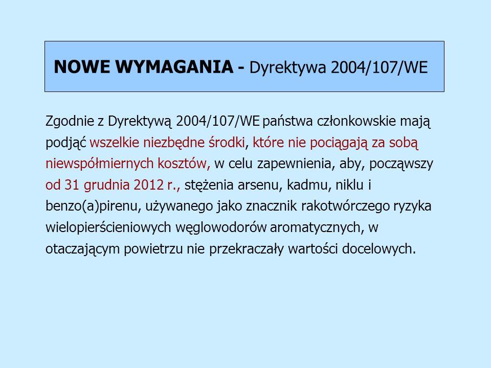 NOWE WYMAGANIA - Dyrektywa 2004/107/WE Zgodnie z Dyrektywą 2004/107/WE państwa członkowskie mają podjąć wszelkie niezbędne środki, które nie pociągają