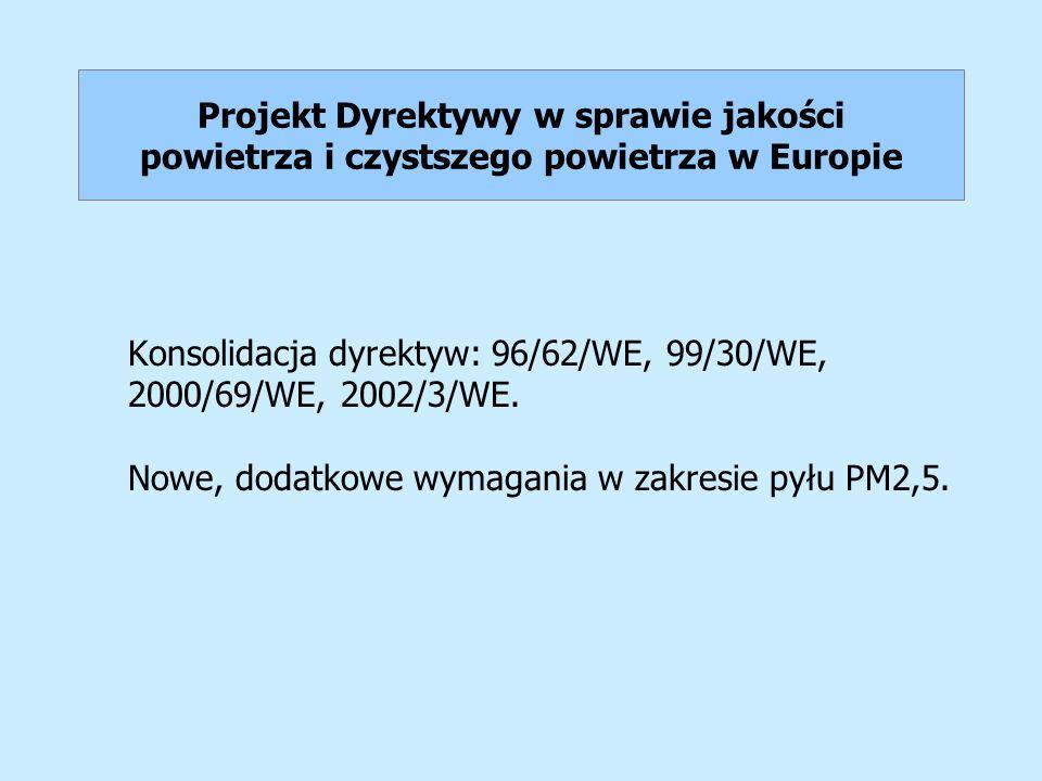 Projekt Dyrektywy w sprawie jakości powietrza i czystszego powietrza w Europie Konsolidacja dyrektyw: 96/62/WE, 99/30/WE, 2000/69/WE, 2002/3/WE. Nowe,