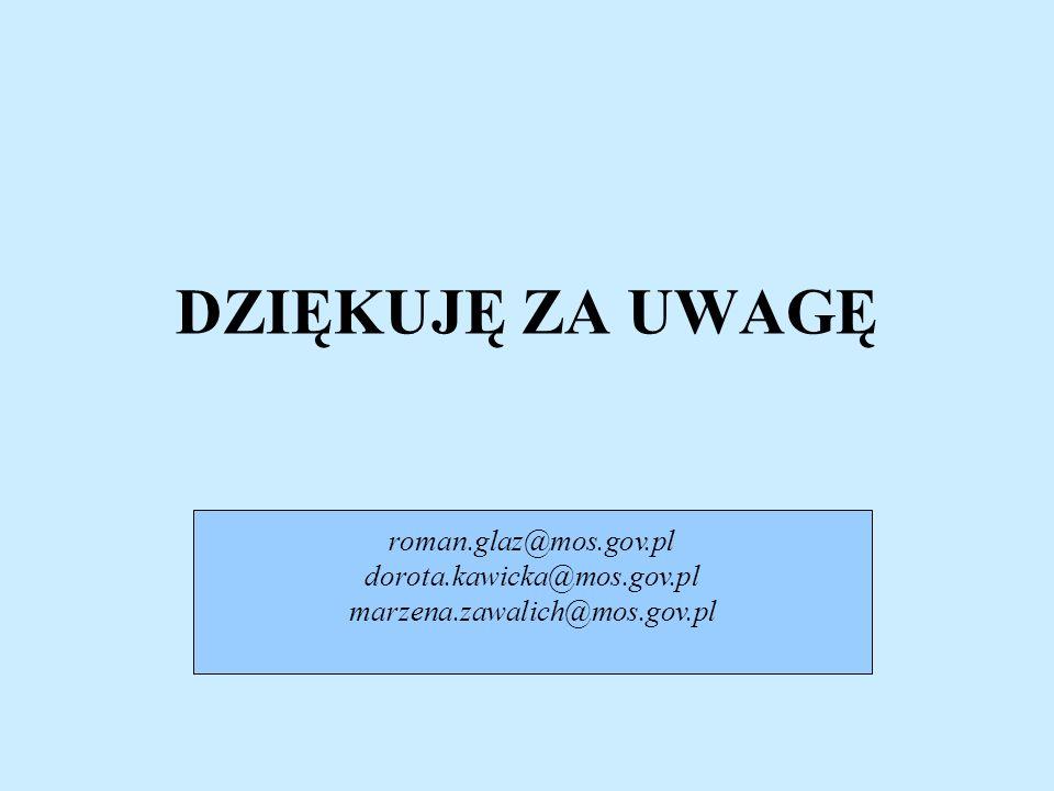DZIĘKUJĘ ZA UWAGĘ roman.glaz@mos.gov.pl dorota.kawicka@mos.gov.pl marzena.zawalich@mos.gov.pl
