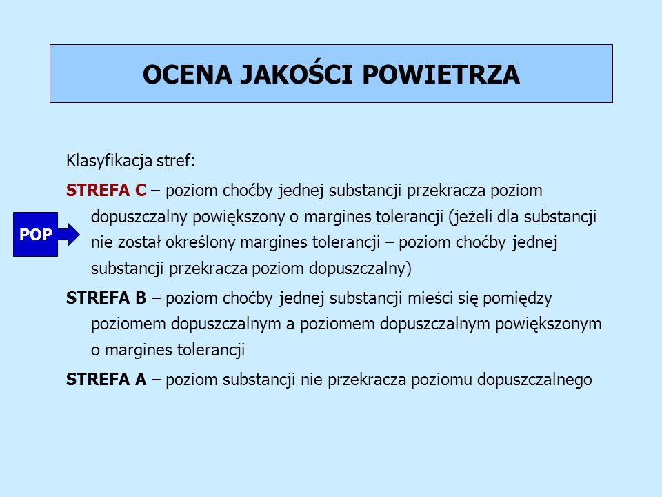 Klasyfikacja stref: STREFA C – poziom choćby jednej substancji przekracza poziom dopuszczalny powiększony o margines tolerancji (jeżeli dla substancji