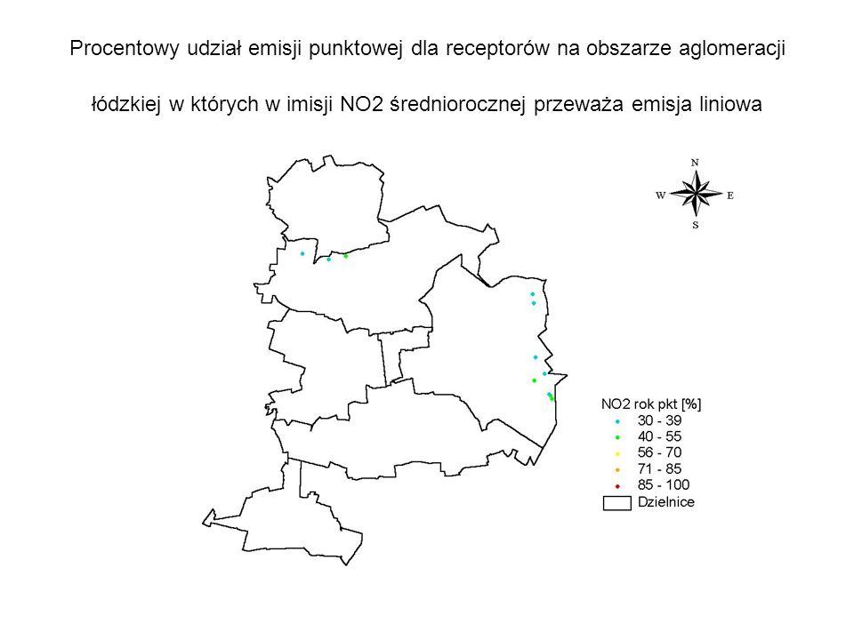 Procentowy udział emisji punktowej dla receptorów na obszarze aglomeracji łódzkiej w których w imisji NO2 średniorocznej przeważa emisja liniowa