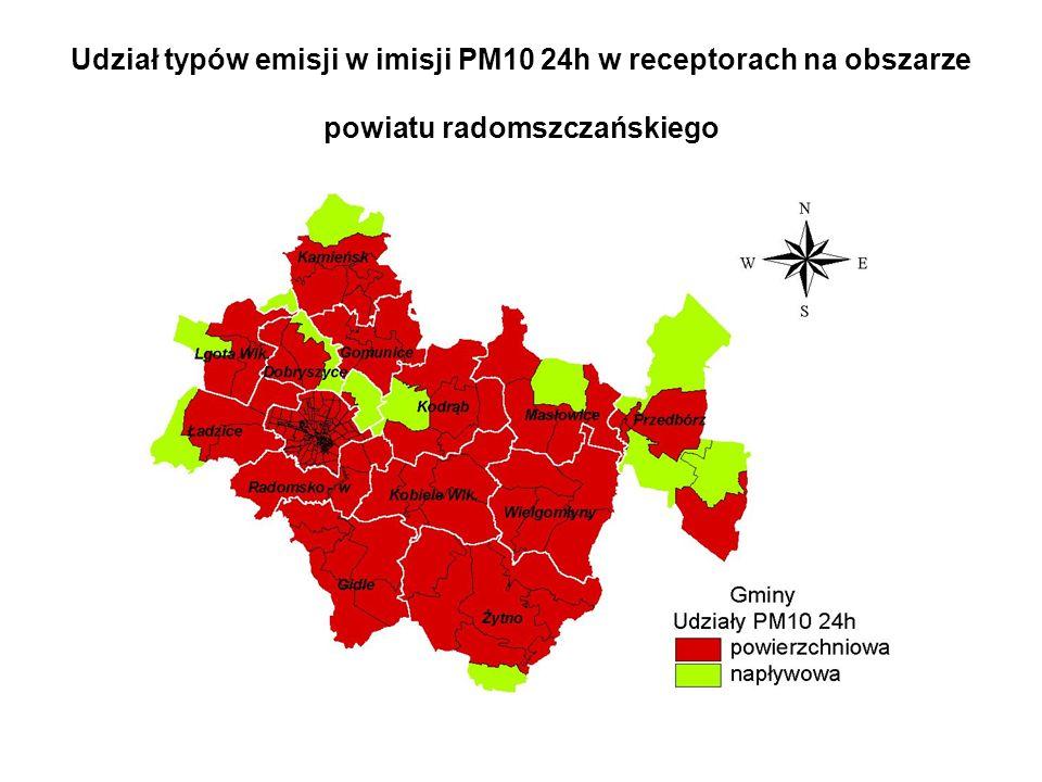 Udział typów emisji w imisji PM10 24h w receptorach na obszarze powiatu radomszczańskiego