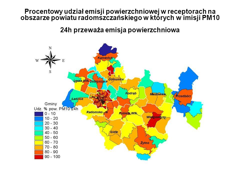 Procentowy udział emisji powierzchniowej w receptorach na obszarze powiatu radomszczańskiego w których w imisji PM10 24h przeważa emisja powierzchniowa