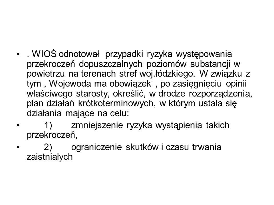 WIOŚ odnotował przypadki ryzyka występowania przekroczeń dopuszczalnych poziomów substancji w powietrzu na terenach stref woj.łódzkiego.