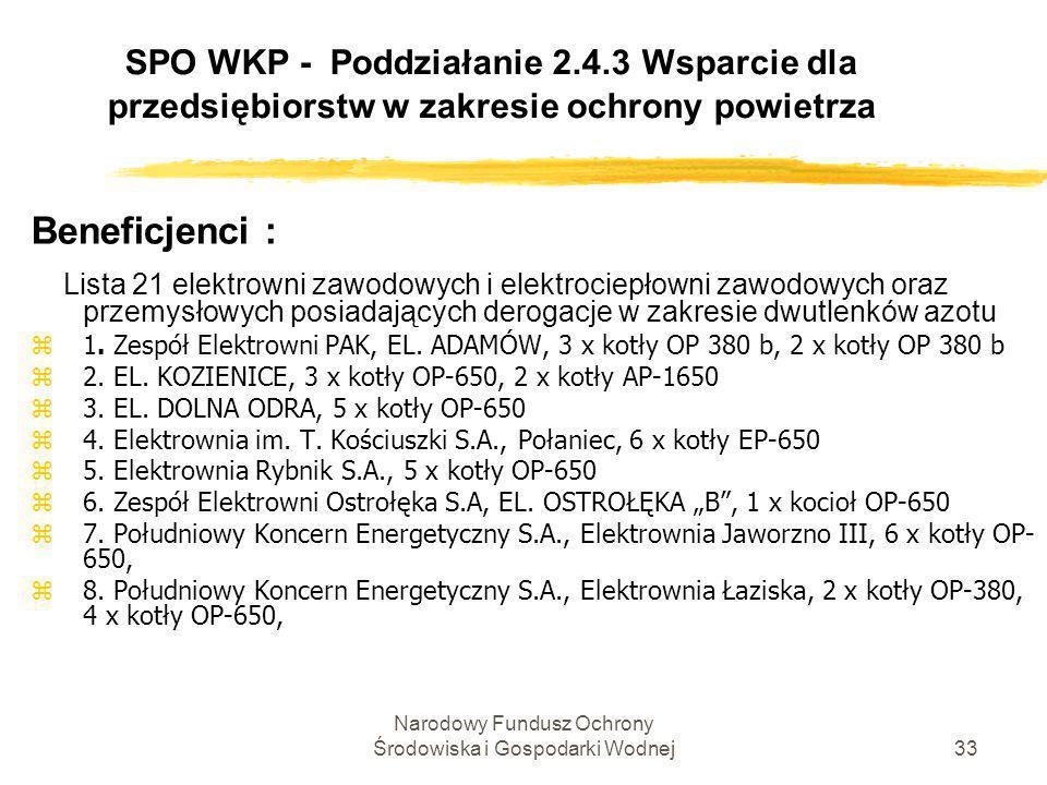 Narodowy Fundusz Ochrony Środowiska i Gospodarki Wodnej34 SPO WKP - Poddziałanie 2.4.3 Wsparcie dla przedsiębiorstw w zakresie ochrony powietrza Beneficjenci : Lista 21 elektrowni zawodowych i elektrociepłowni zawodowych oraz przemysłowych posiadających derogacje w zakresie dwutlenków azotu z9.