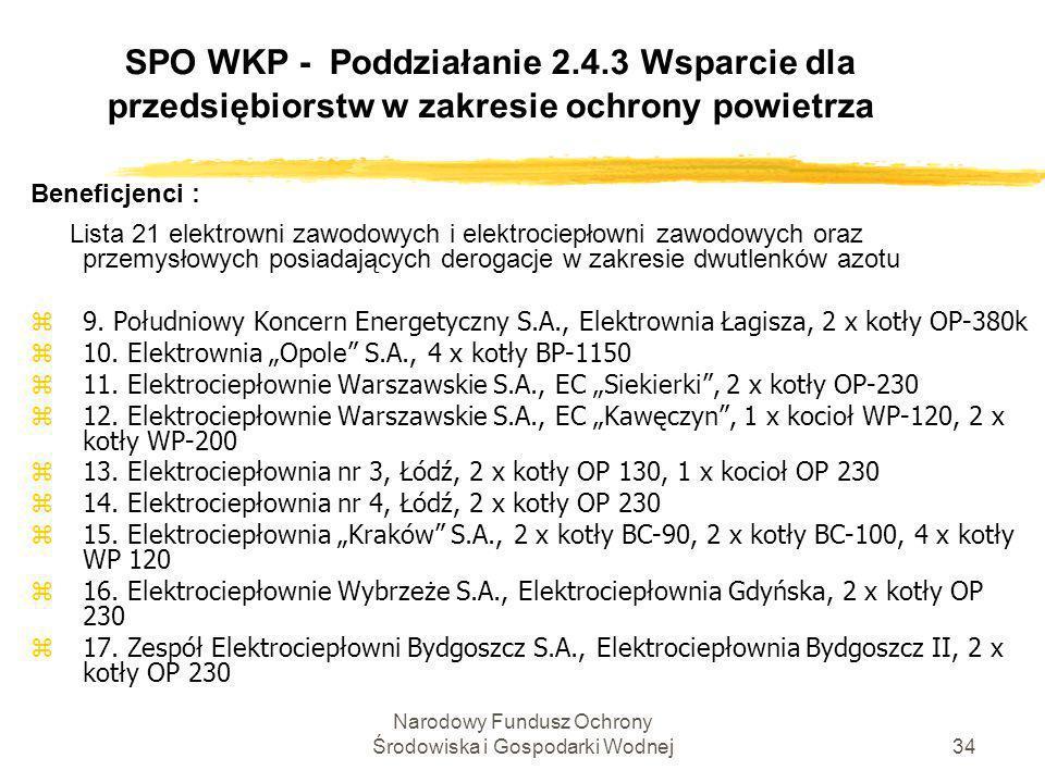 Narodowy Fundusz Ochrony Środowiska i Gospodarki Wodnej35 SPO WKP - Poddziałanie 2.4.3 Wsparcie dla przedsiębiorstw w zakresie ochrony powietrza Beneficjenci : Lista 21 elektrowni zawodowych i elektrociepłowni zawodowych oraz przemysłowych posiadających derogacje w zakresie dwutlenków azotu z18.