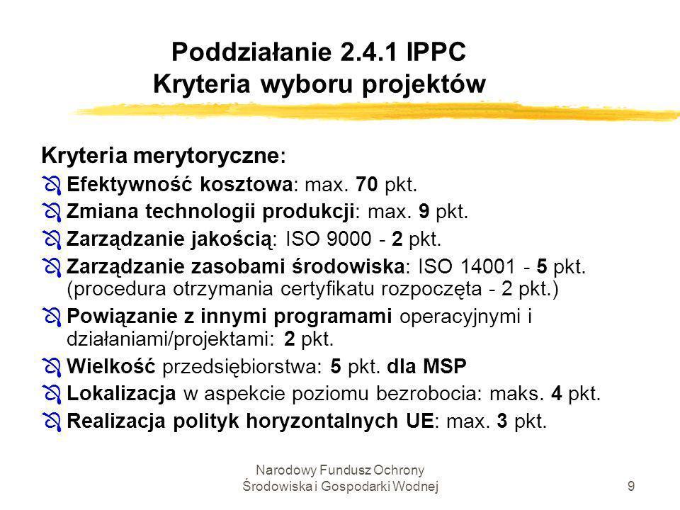 Narodowy Fundusz Ochrony Środowiska i Gospodarki Wodnej10 Poddziałanie 2.4.1 IPPC Poziom pomocy publicznej Pomoc regionalna (nowe inwestycje) Warszawa, Poznań – maks.