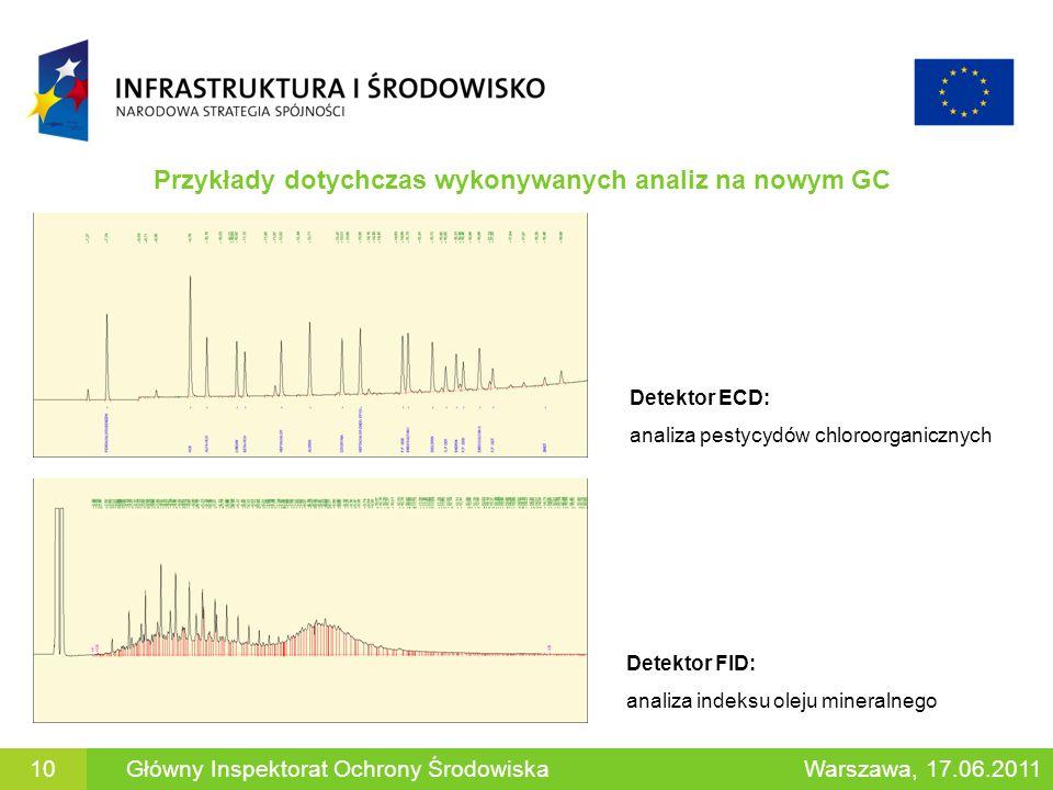 Przykłady dotychczas wykonywanych analiz na nowym GC 10Główny Inspektorat Ochrony ŚrodowiskaWarszawa, 17.06.2011 Detektor ECD: analiza pestycydów chlo