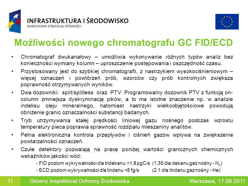 Możliwości nowego chromatografu GC FID/ECD Chromatograf dwukanałowy – umożliwia wykonywanie różnych typów analiz bez konieczności wymiany kolumn – upr