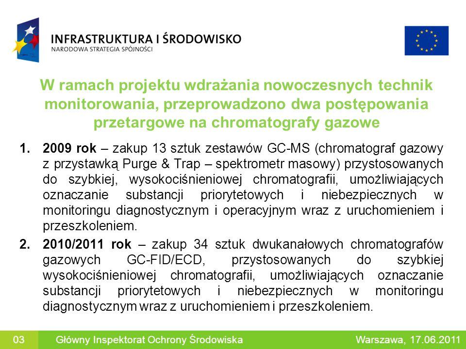W ramach projektu wdrażania nowoczesnych technik monitorowania, przeprowadzono dwa postępowania przetargowe na chromatografy gazowe 1.2009 rok – zakup