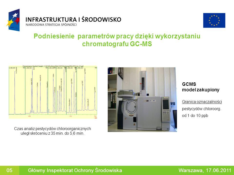 Podniesienie parametrów pracy dzięki wykorzystaniu chromatografu GC-MS Czas analiz pestycydów chloroorganicznych uległ skróceniu z 35 min. do 5,6 min.