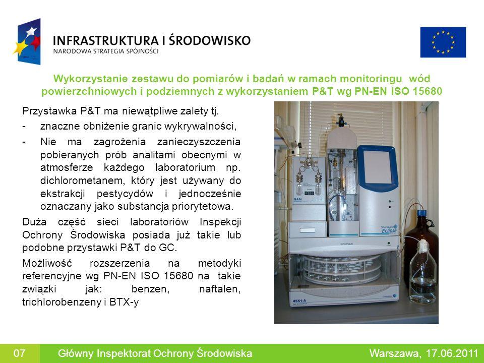 Wykorzystanie zestawu do pomiarów i badań w ramach monitoringu wód powierzchniowych i podziemnych z wykorzystaniem P&T wg PN-EN ISO 15680 Przystawka P
