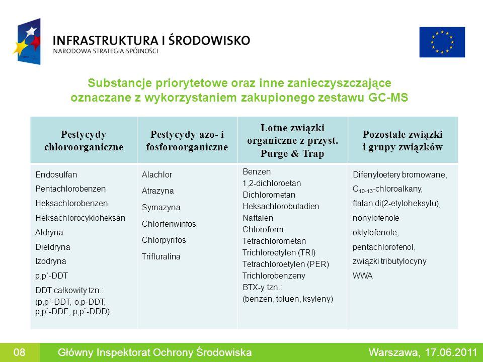 Substancje priorytetowe oraz inne zanieczyszczające oznaczane z wykorzystaniem zakupionego zestawu GC-MS 08Główny Inspektorat Ochrony ŚrodowiskaWarsza