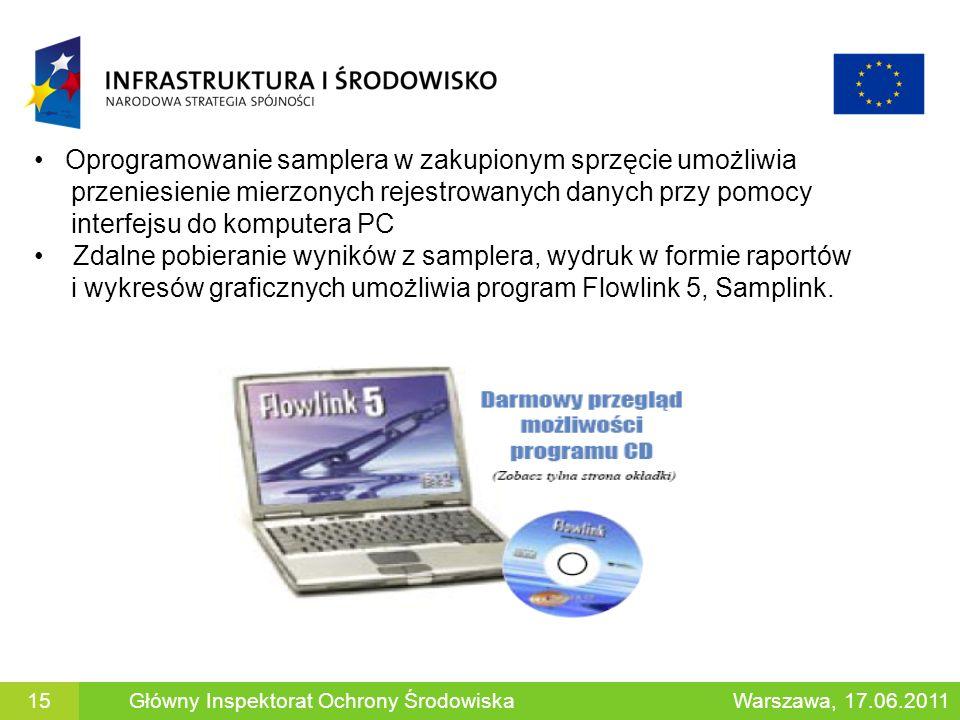 Oprogramowanie samplera w zakupionym sprzęcie umożliwia przeniesienie mierzonych rejestrowanych danych przy pomocy interfejsu do komputera PC Zdalne pobieranie wyników z samplera, wydruk w formie raportów i wykresów graficznych umożliwia program Flowlink 5, Samplink.