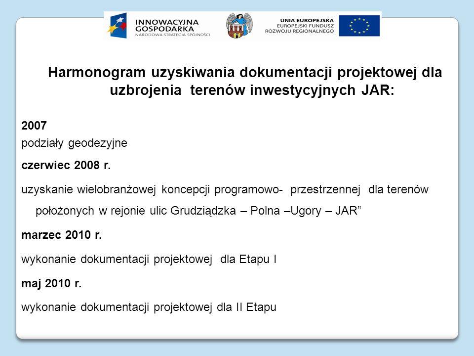 Harmonogram uzyskiwania dokumentacji projektowej dla uzbrojenia terenów inwestycyjnych JAR: 2007 podziały geodezyjne czerwiec 2008 r. uzyskanie wielob