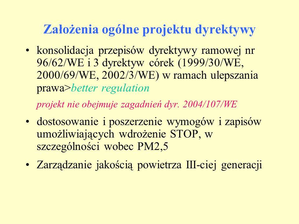 Założenia ogólne projektu dyrektywy konsolidacja przepisów dyrektywy ramowej nr 96/62/WE i 3 dyrektyw córek (1999/30/WE, 2000/69/WE, 2002/3/WE) w rama
