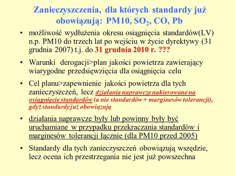 Zanieczyszczenia, dla których standardy już obowiązują: PM10, SO 2, CO, Pb możliwość wydłużenia okresu osiągnięcia standardów(LV) n.p. PM10 do trzech