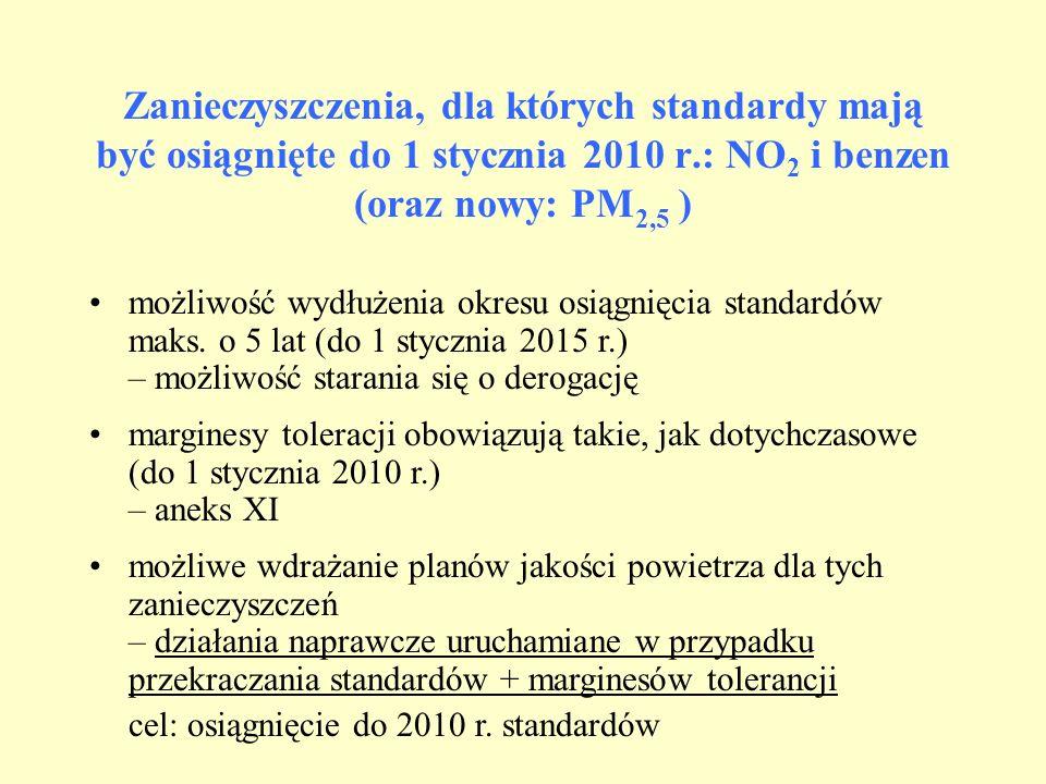 Zanieczyszczenia, dla których standardy mają być osiągnięte do 1 stycznia 2010 r.: NO 2 i benzen (oraz nowy: PM 2,5 ) możliwość wydłużenia okresu osiągnięcia standardów maks.