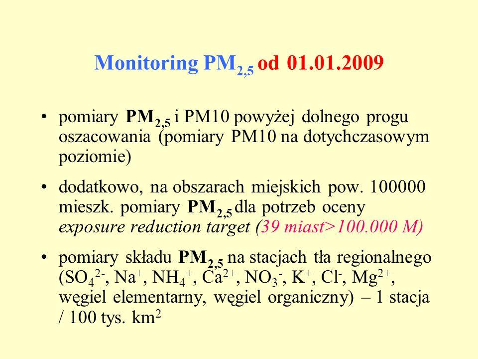 Monitoring PM 2,5 od 01.01.2009 pomiary PM 2,5 i PM10 powyżej dolnego progu oszacowania (pomiary PM10 na dotychczasowym poziomie) dodatkowo, na obszar