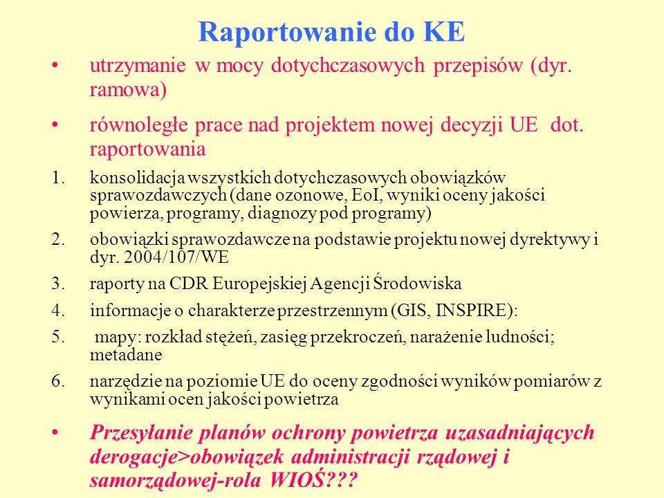 Raportowanie do KE utrzymanie w mocy dotychczasowych przepisów (dyr. ramowa) równoległe prace nad projektem nowej decyzji UE dot. raportowania 1.konso