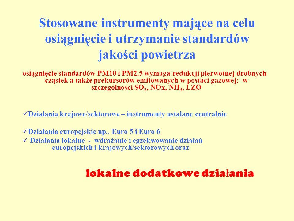 Stosowane instrumenty mające na celu osiągnięcie i utrzymanie standardów jakości powietrza osiągnięcie standardów PM10 i PM2.5 wymaga redukcji pierwot