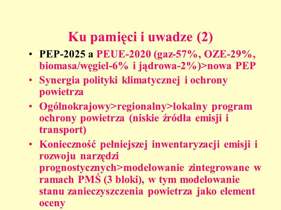 Ku pamięci i uwadze (2) PEP-2025 a PEUE-2020 (gaz-57%, OZE-29%, biomasa/węgiel-6% i jądrowa-2%)>nowa PEP Synergia polityki klimatycznej i ochrony powietrza Ogólnokrajowy>regionalny>lokalny program ochrony powietrza (niskie źródła emisji i transport) Konieczność pełniejszej inwentaryzacji emisji i rozwoju narzędzi prognostycznych>modelowanie zintegrowane w ramach PMŚ (3 bloki), w tym modelowanie stanu zanieczyszczenia powietrza jako element oceny Margines tolerancji w 2005 roku 0-więcej stref z przekroczeniami-ile .