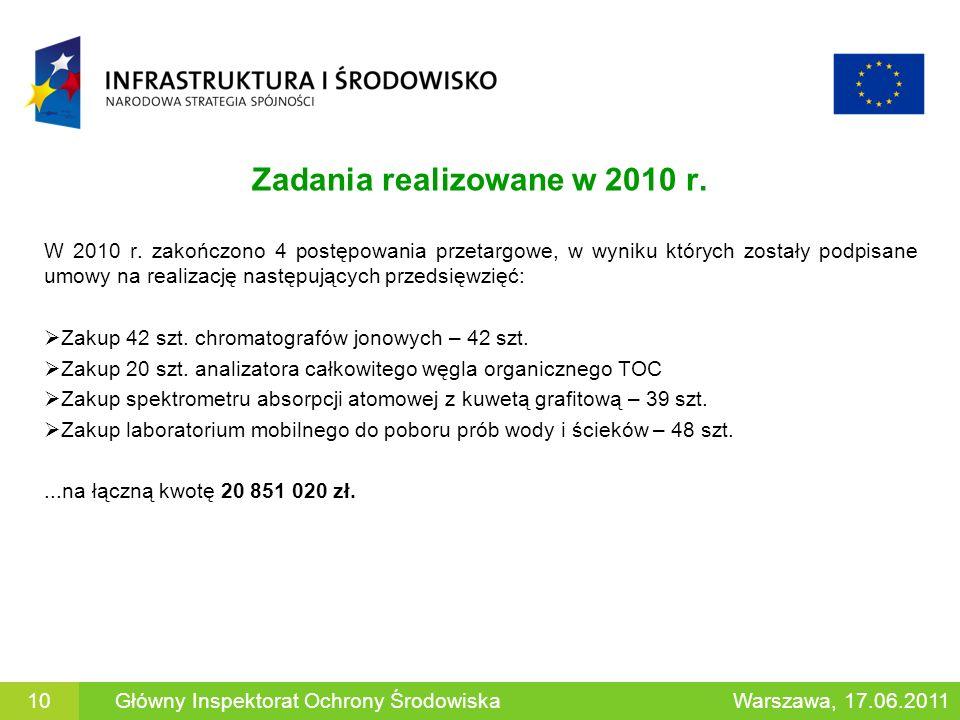 Zadania realizowane w 2010 r. W 2010 r. zakończono 4 postępowania przetargowe, w wyniku których zostały podpisane umowy na realizację następujących pr