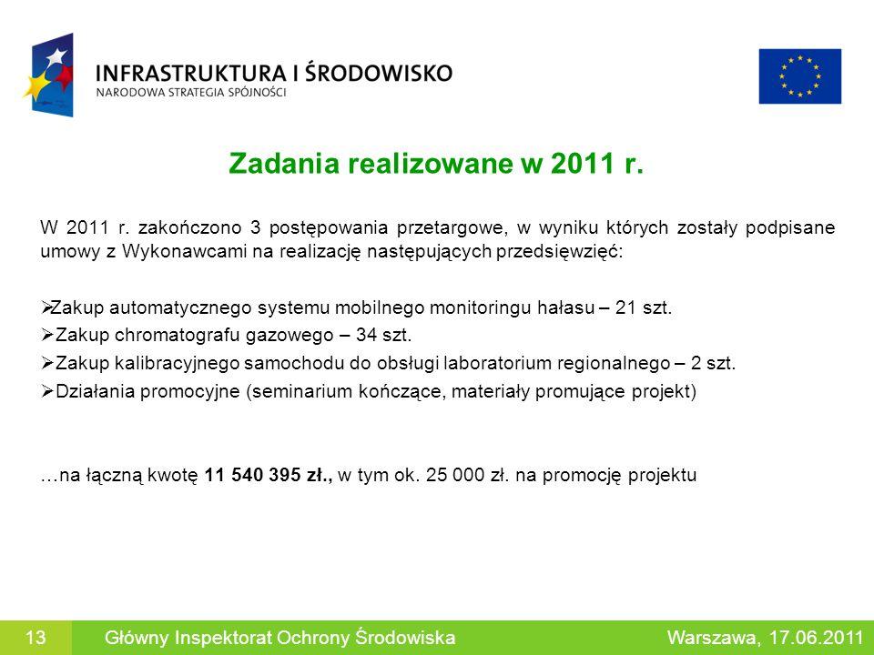 Zadania realizowane w 2011 r. W 2011 r. zakończono 3 postępowania przetargowe, w wyniku których zostały podpisane umowy z Wykonawcami na realizację na