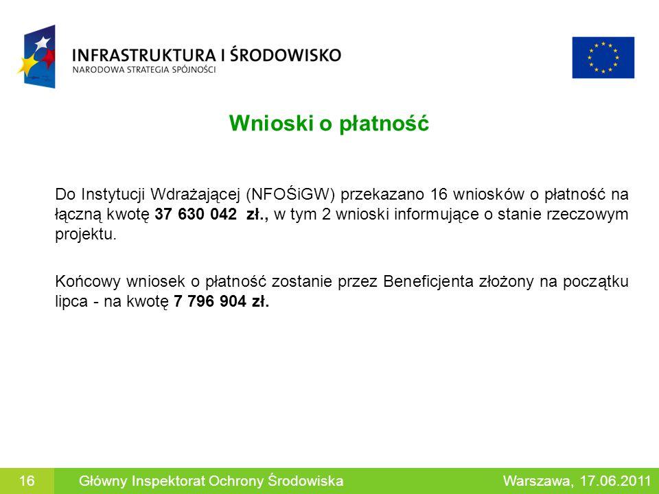 Wnioski o płatność Do Instytucji Wdrażającej (NFOŚiGW) przekazano 16 wniosków o płatność na łączną kwotę 37 630 042 zł., w tym 2 wnioski informujące o stanie rzeczowym projektu.