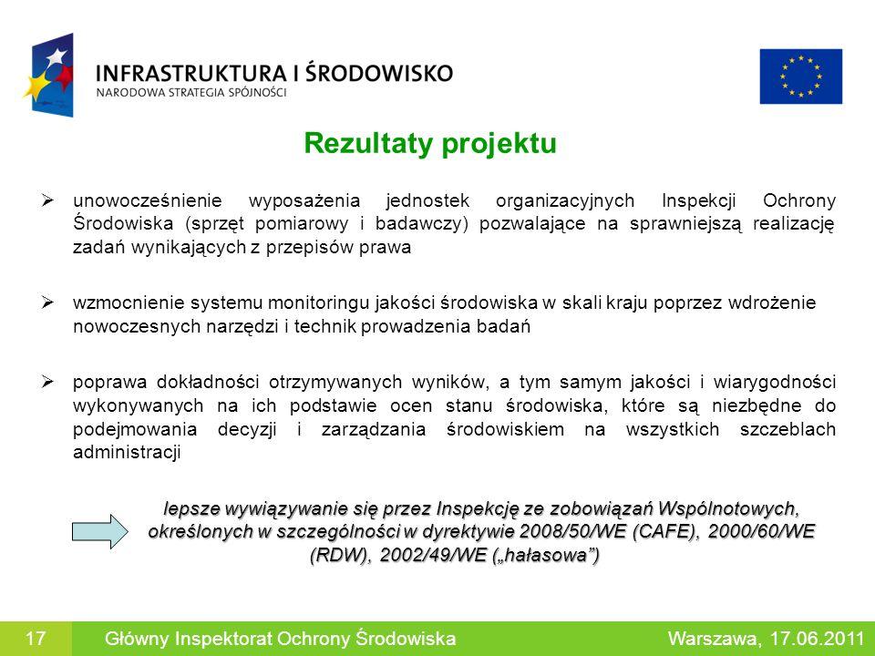 Rezultaty projektu unowocześnienie wyposażenia jednostek organizacyjnych Inspekcji Ochrony Środowiska (sprzęt pomiarowy i badawczy) pozwalające na spr