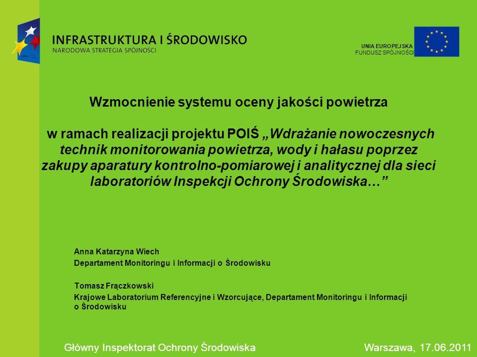 Zakres rzeczowy projektu POIiŚ: monitoring powietrza atmosferycznego W ramach projektu POIiŚ wzmocniono potencjał techniczny aparatury do monitoringu stanu zanieczyszczenia powietrza w Polsce o: -poborniki pyłu HVS (wysokoprzepływowy) PM10 - 2 szt.