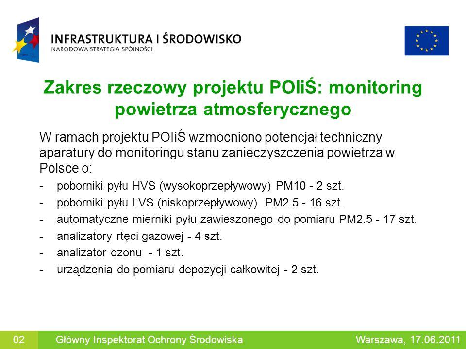 Główny Inspektorat Ochrony ŚrodowiskaWarszawa, 17.06.201103 Analizatory automatyczne do pomiarów pyłu PM2.5, rtęci w fazie gazowej i ozonu