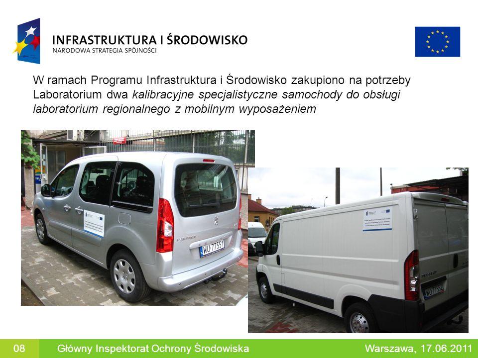 Wyposażenie samochodów stanowią: Referencyjny pobornik pyłu zawieszonego: Główny Inspektorat Ochrony ŚrodowiskaWarszawa, 17.06.201109