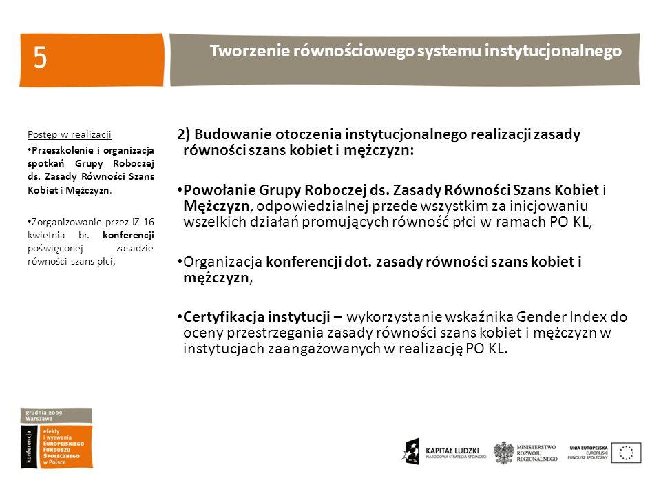 Tworzenie równościowego systemu instytucjonalnego 5 Postęp w realizacji Przeszkolenie i organizacja spotkań Grupy Roboczej ds.