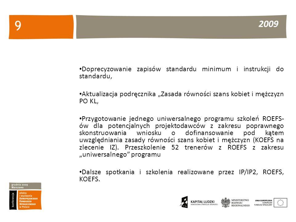 2009 9 Doprecyzowanie zapisów standardu minimum i instrukcji do standardu, Aktualizacja podręcznika Zasada równości szans kobiet i mężczyzn PO KL, Przygotowanie jednego uniwersalnego programu szkoleń ROEFS- ów dla potencjalnych projektodawców z zakresu poprawnego skonstruowania wniosku o dofinansowanie pod kątem uwzględniania zasady równości szans kobiet i mężczyzn (KOEFS na zlecenie IZ).