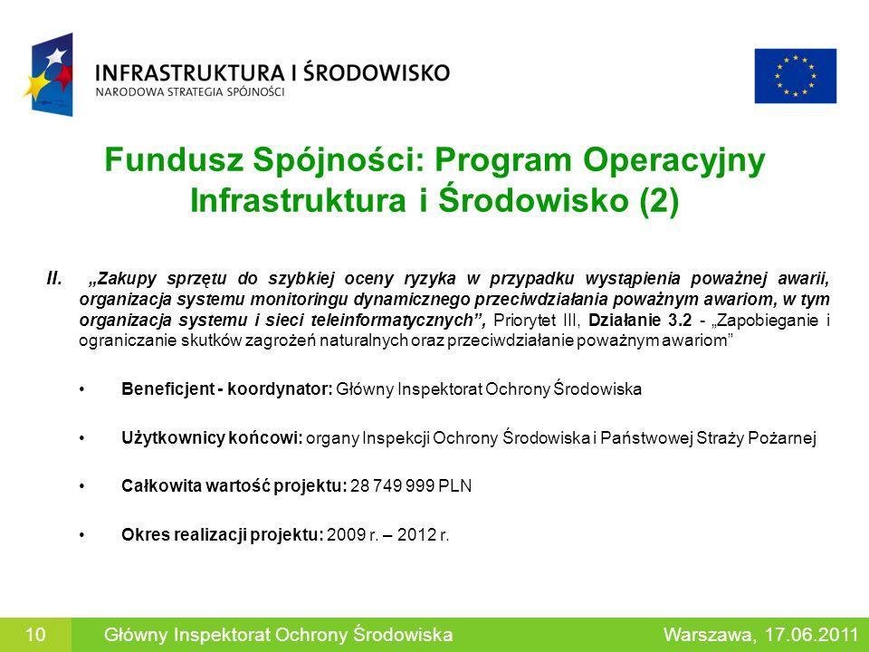 Fundusz Spójności: Program Operacyjny Infrastruktura i Środowisko (2) II. Zakupy sprzętu do szybkiej oceny ryzyka w przypadku wystąpienia poważnej awa