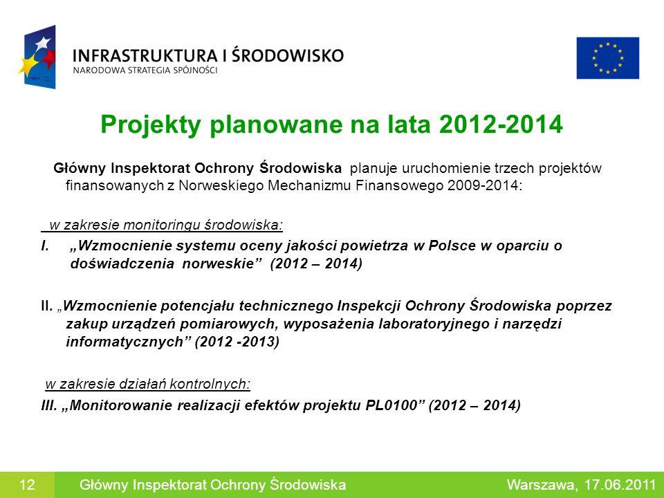 Projekty planowane na lata 2012-2014 Główny Inspektorat Ochrony Środowiska planuje uruchomienie trzech projektów finansowanych z Norweskiego Mechanizm