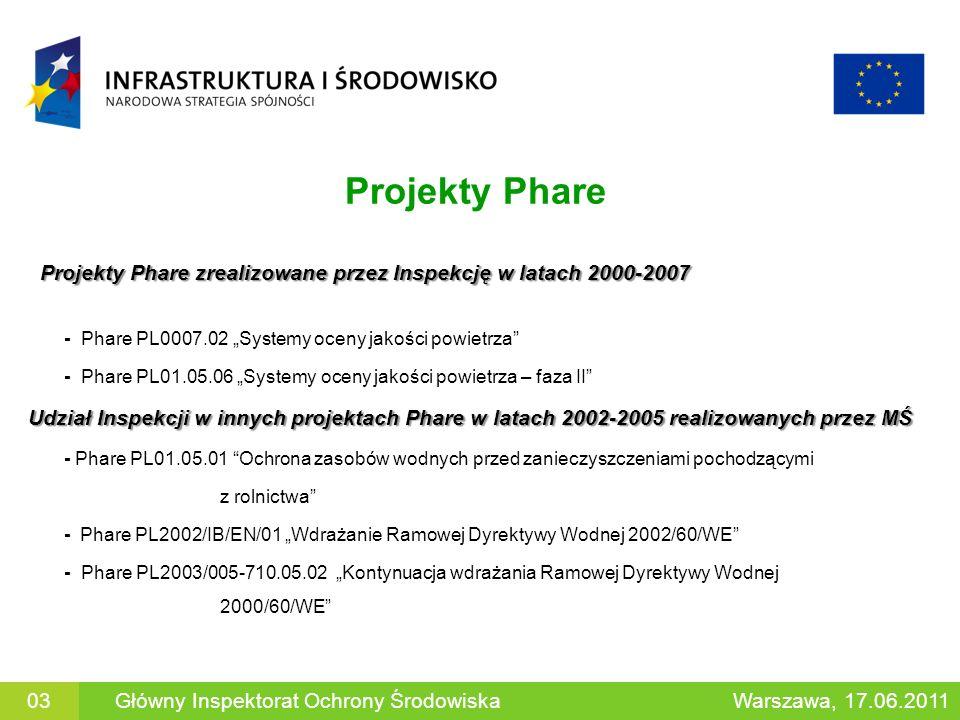 Projekty Phare Projekty Phare zrealizowane przez Inspekcję w latach 2000-2007 - Phare PL0007.02 Systemy oceny jakości powietrza - Phare PL01.05.06 Sys