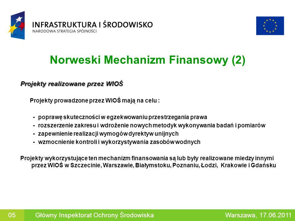Norweski Mechanizm Finansowy (2) Projekty realizowane przez WIOŚ Projekty prowadzone przez WIOŚ mają na celu : - poprawę skuteczności w egzekwowaniu p