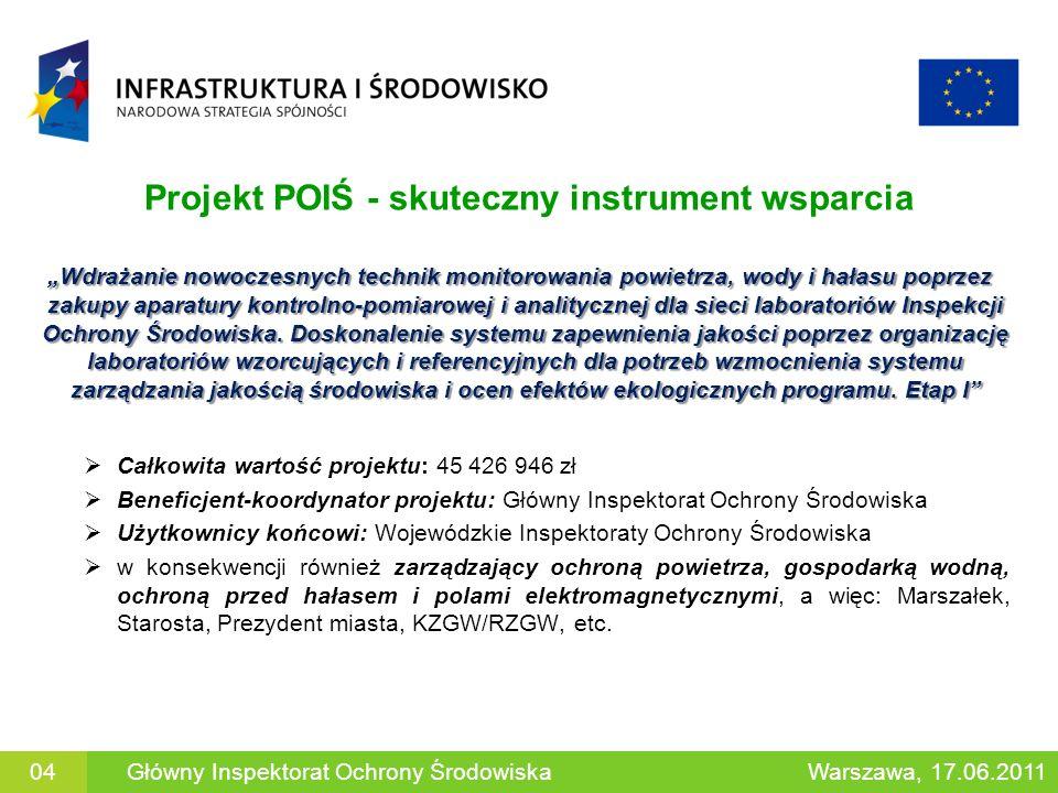 Projekt POIŚ - skuteczny instrument wsparcia Wdrażanie nowoczesnych technik monitorowania powietrza, wody i hałasu poprzez zakupy aparatury kontrolno-