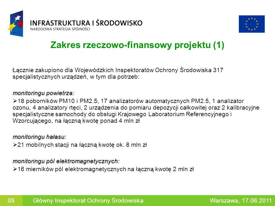 Zakres rzeczowo-finansowy projektu (1) Łącznie zakupiono dla Wojewódzkich Inspektoratów Ochrony Środowiska 317 specjalistycznych urządzeń, w tym dla p
